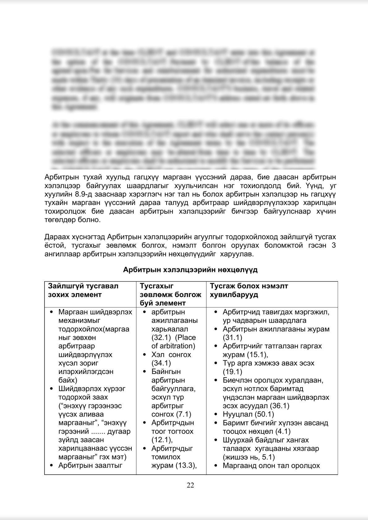 Арбитрын тухай хуулийн тайлбар (Commentary on Mongolian Law on Arbitration)-4