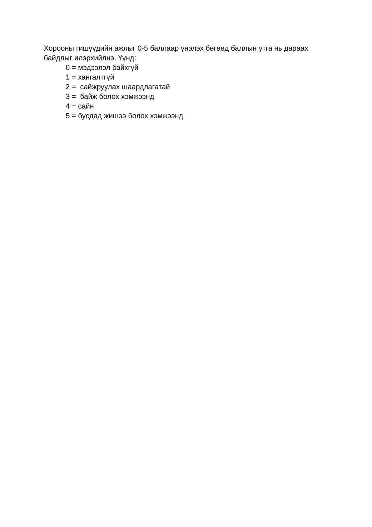 ТУЗ-ийн Нэр дэвшүүлэх хорооны ажиллах журам-7