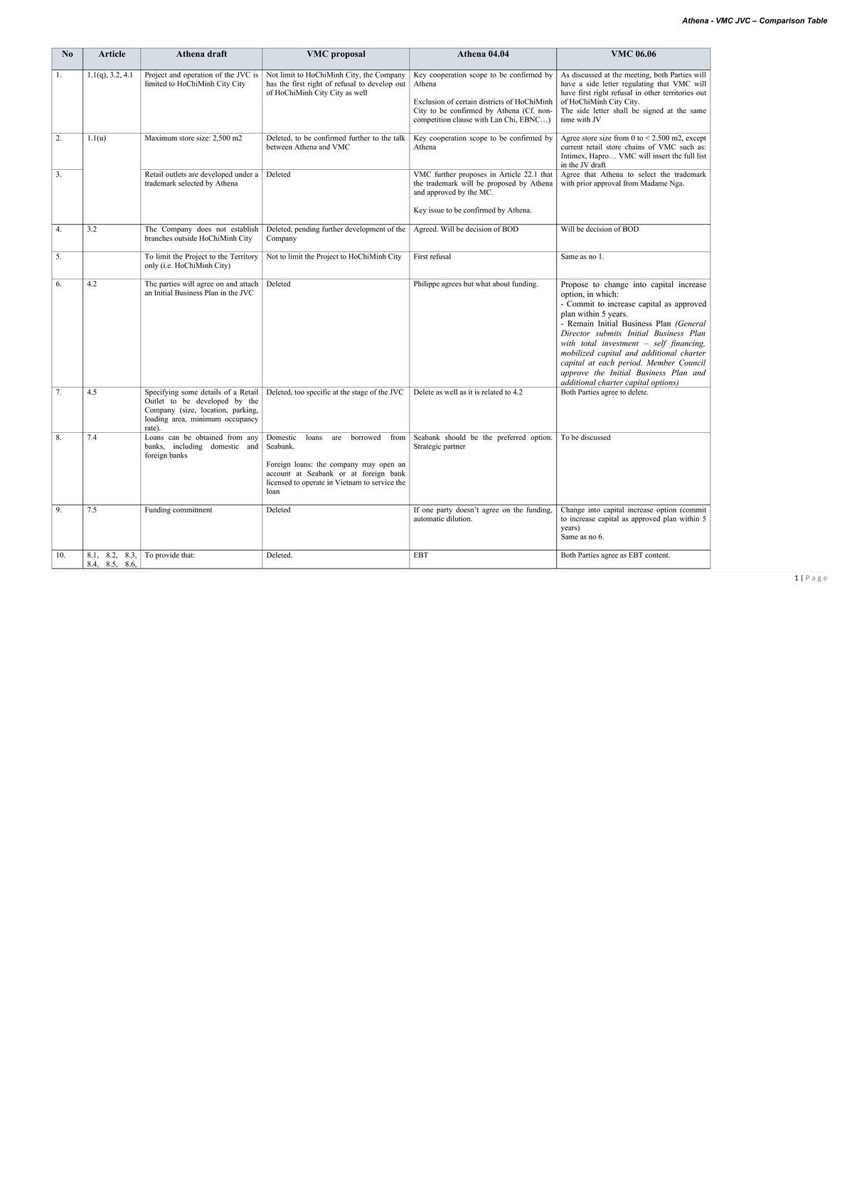 Proposition Comparison Table to Joint Venture Agreement-0